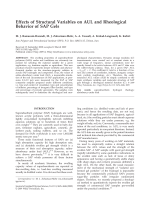 Effects of structural variables on AUL and rheological behavior of SAP gels.